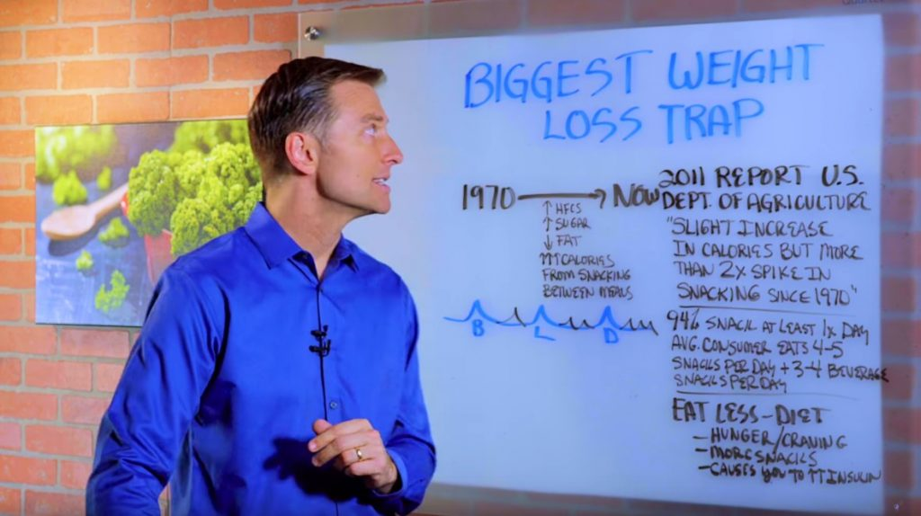 7 day diet plan for weight loss dr oz picture 4